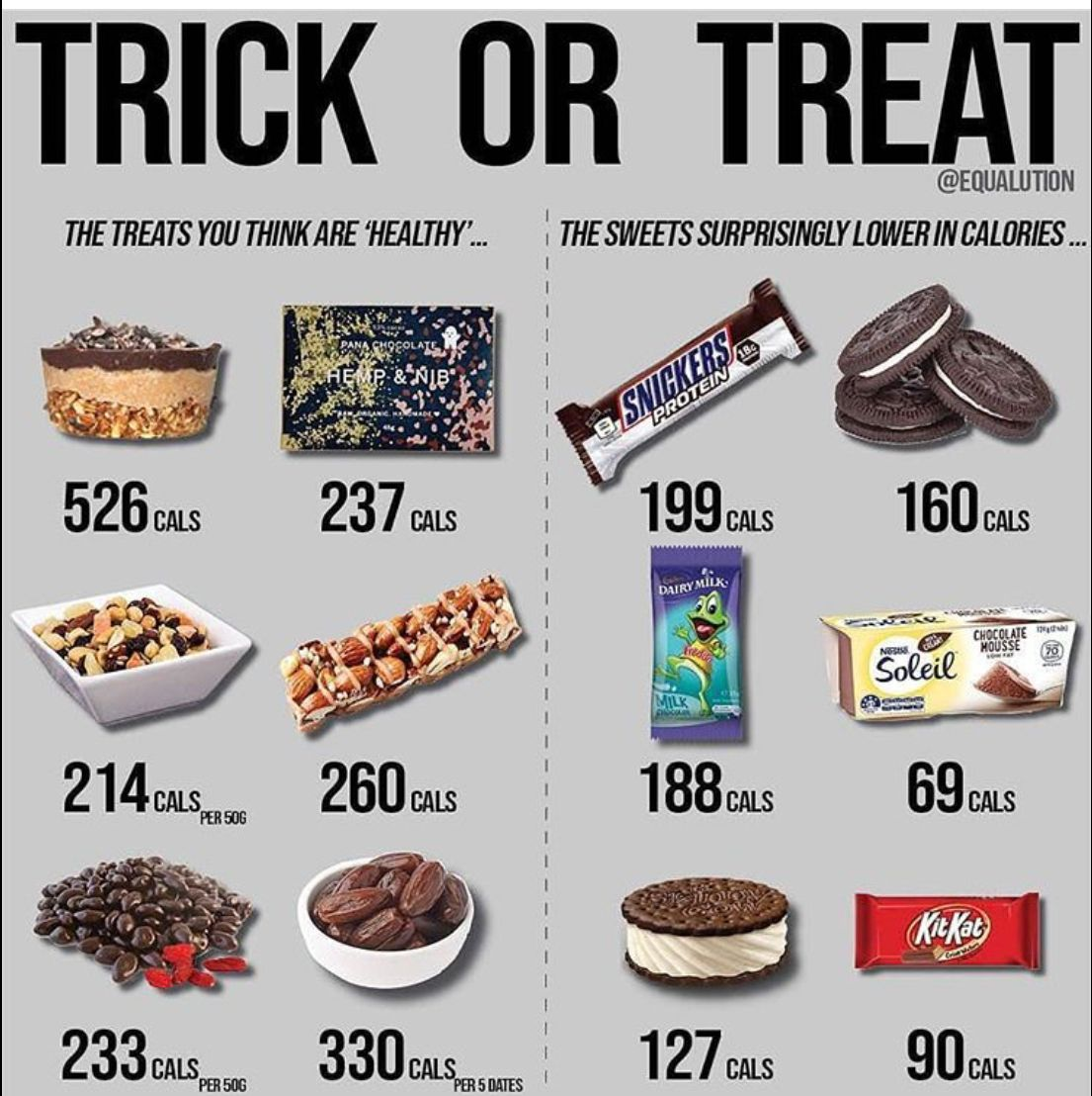 Macros Calories Image By Ruth O Hara