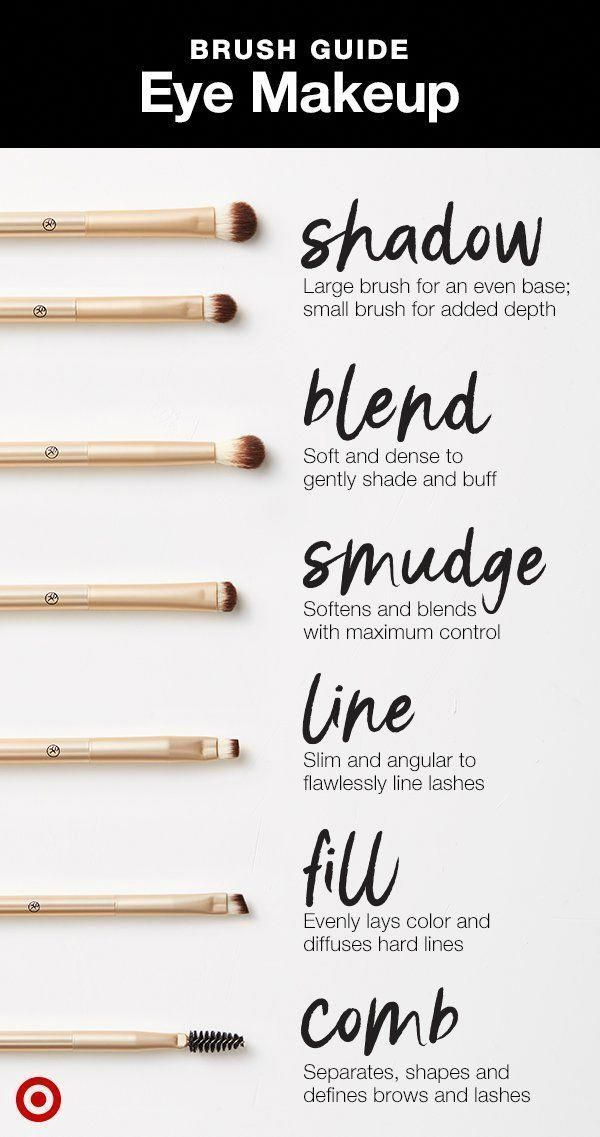 Photo of Instructions on which eye brush should be used and when. Buy the target …