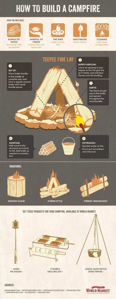 Photo of campfire infographic via cost plus world market / incorporates useful informatio…