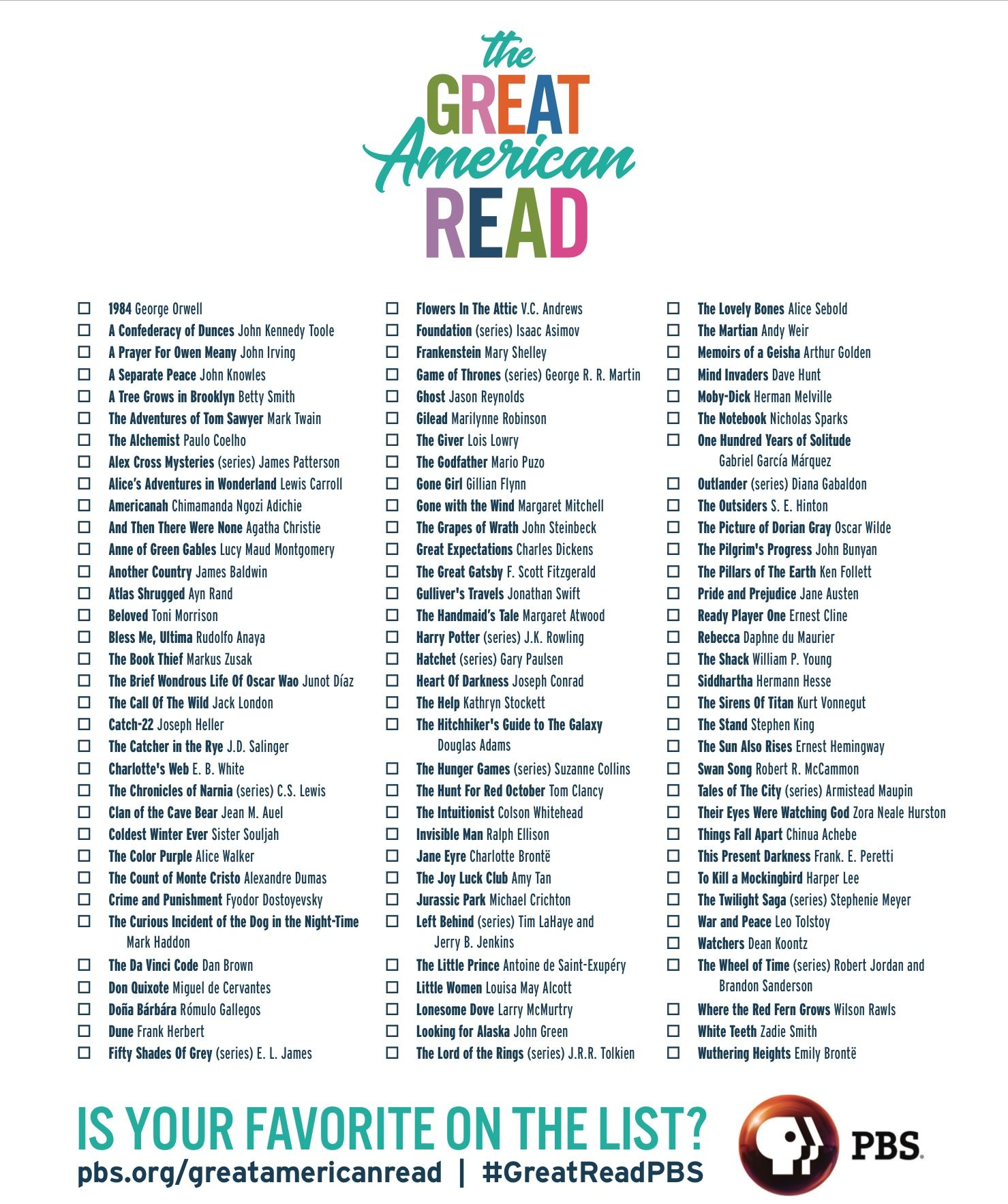 image relating to Great American Read Printable List called The PBS Fantastic American Read through Listing Textbooks - Previous / Display