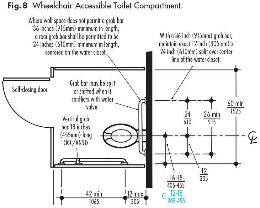 Grab Bars In Accessible Toilet Compartments Disable In