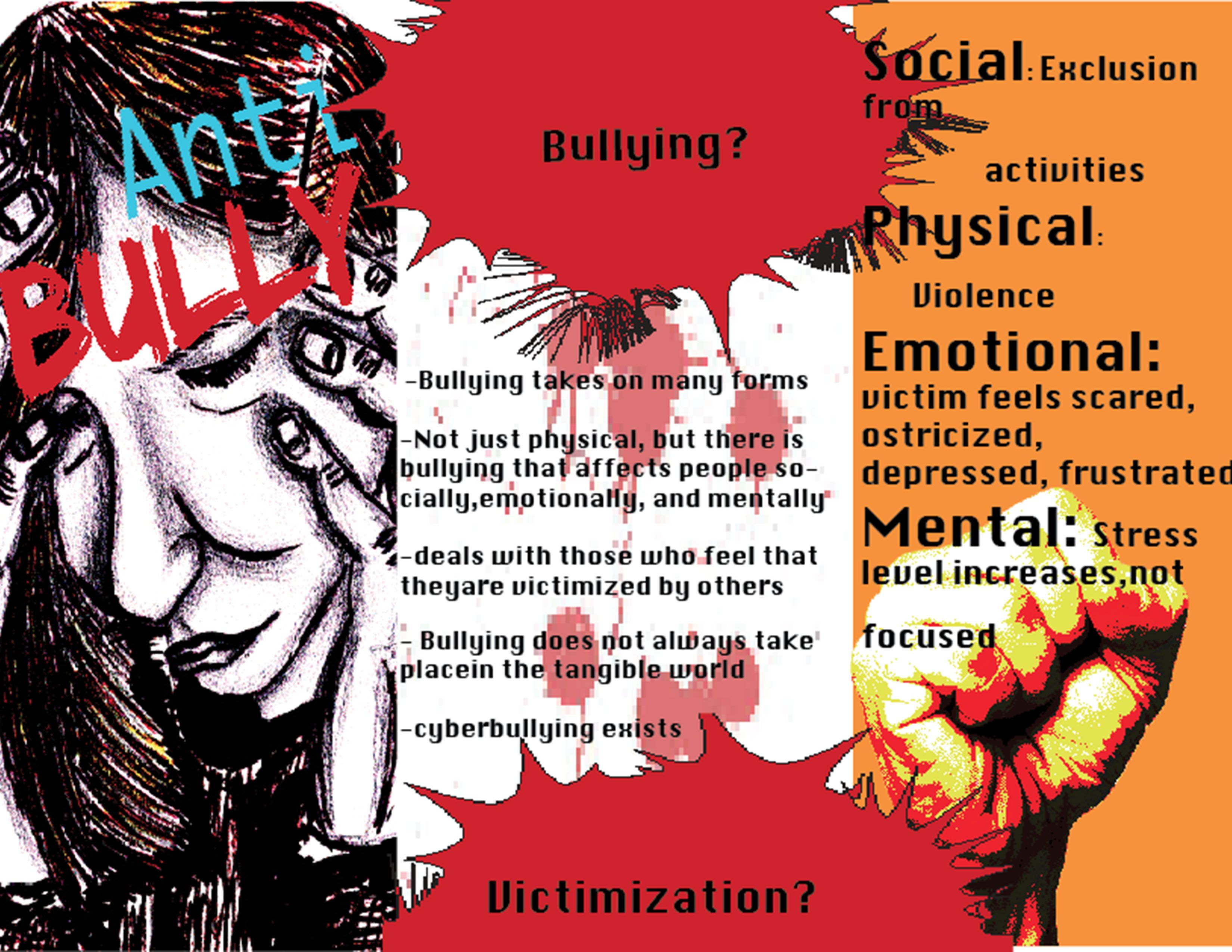 Image Result For Anti Bullying Pamphlet