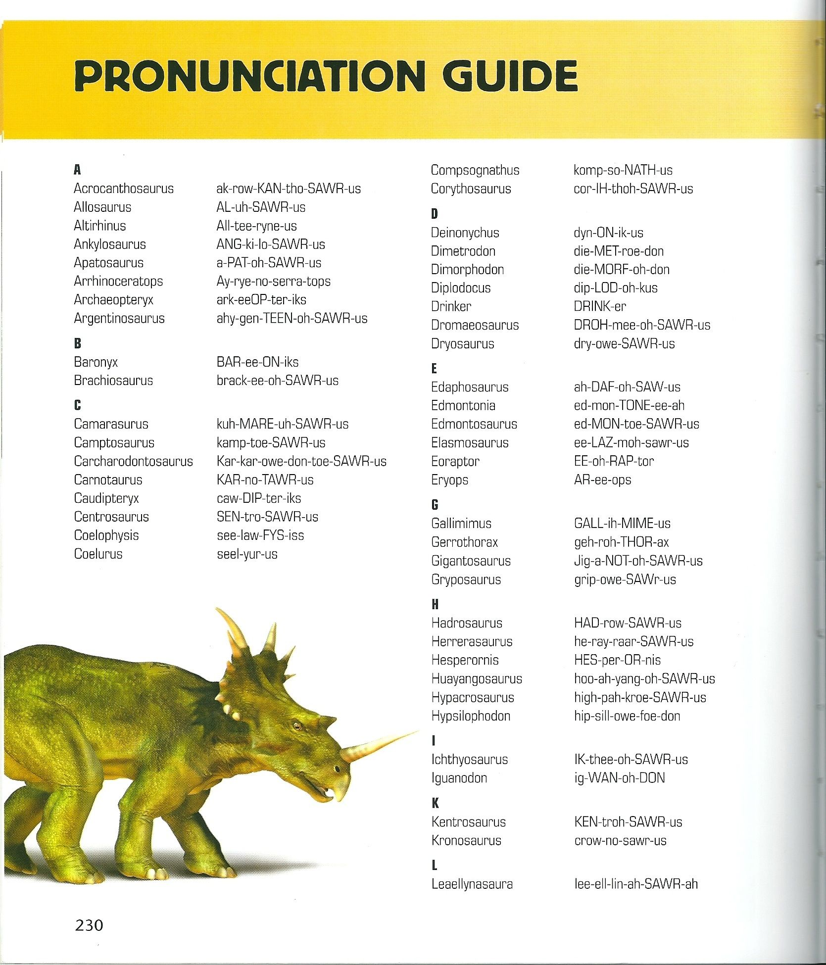 How To Pronounce Dinosaurs Names Page 1 Of 2 Fun Science
