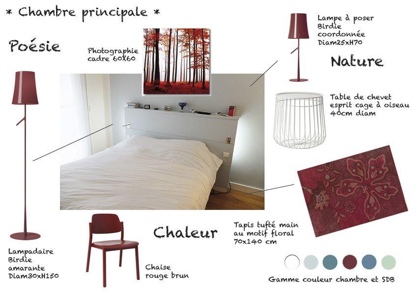 Espaces à Rêver Appartement contemporain u2013 75015 Paris Planche - exemple de couleur de chambre
