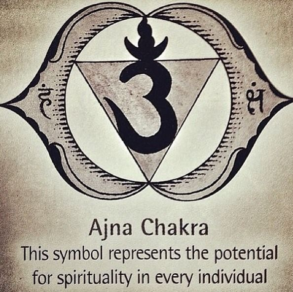 Ajna Chakra Symbol Represents The Potential Of Spirituality In Every