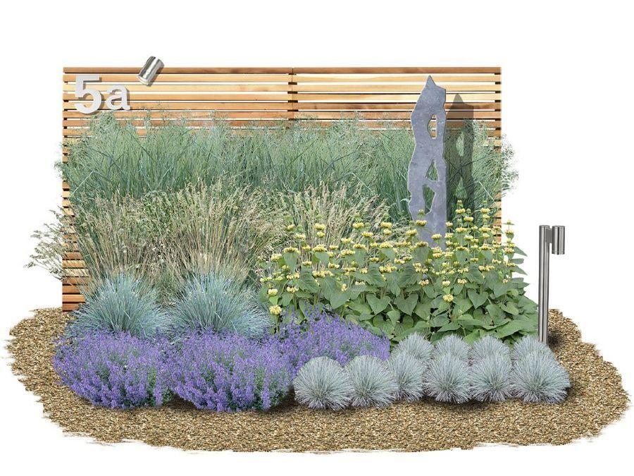 45++ Garten anlegen plan erstellen Trends