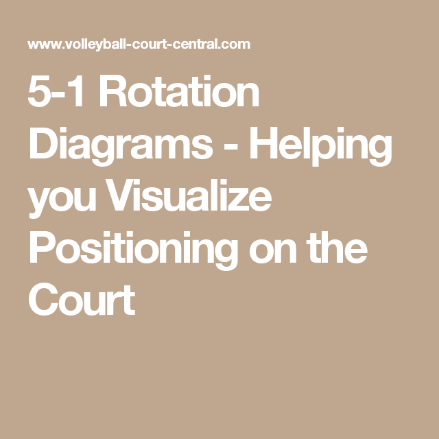 5 1 rotation diagram 1970 vw beetle tail light wiring diagrams helping you visualize positioning on the court