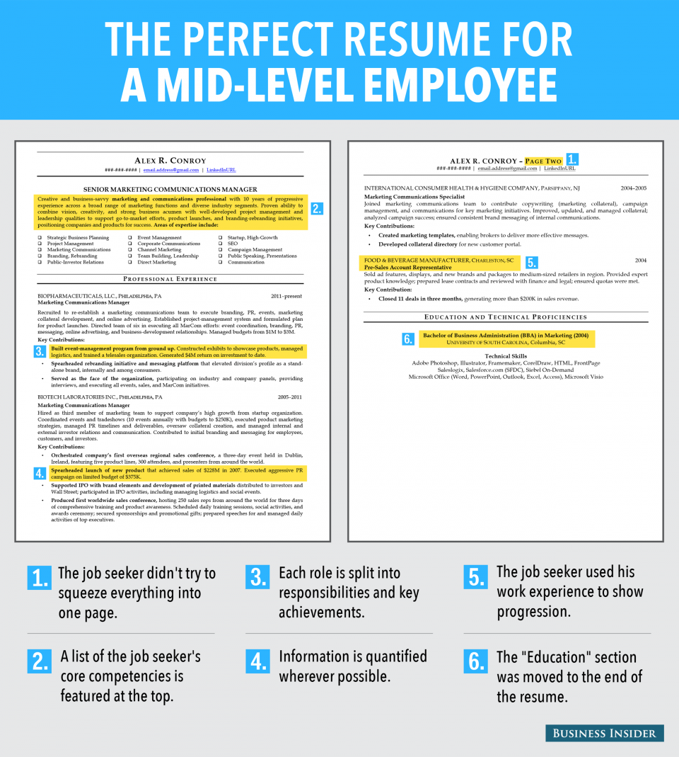 Here is an ideal résumé for a mid-level employee