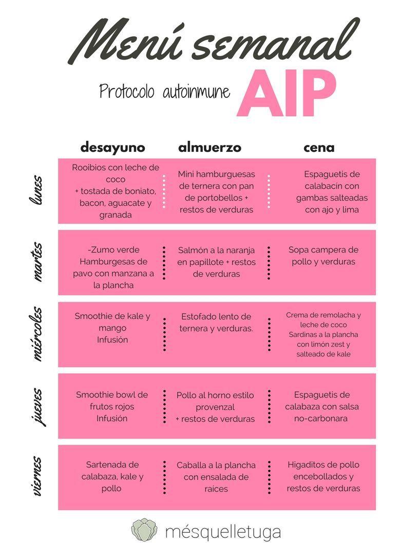 Dieta del protocolo autoinmune