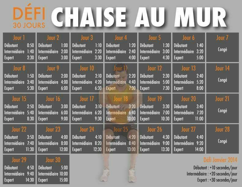 Défi chaise au mur | workout challenge | Défis sportifs