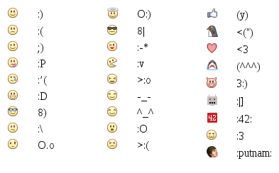 Of Emoticons With Their New Keyboard Shortcuts Available On Facebook