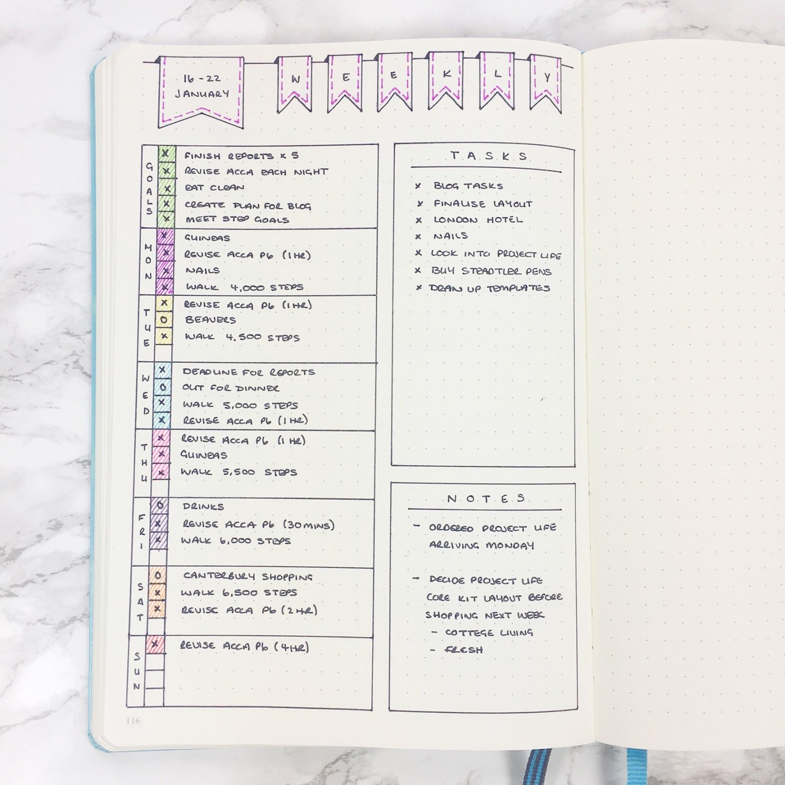 Bullet Journal Simple Weekly Layout & Template | Bullet Journal ...