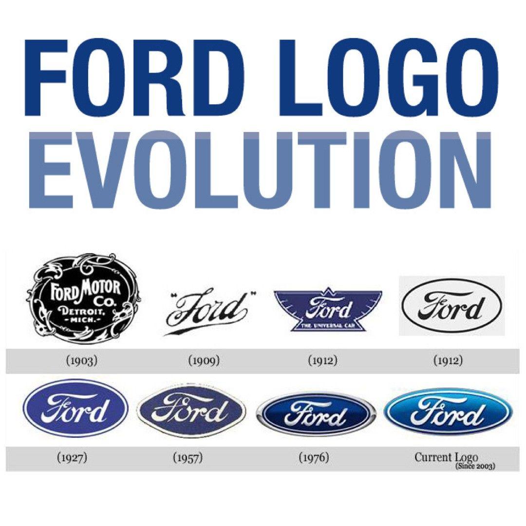 Ford Logo Evolution Logo Evolution Ford Logo Ford Motor