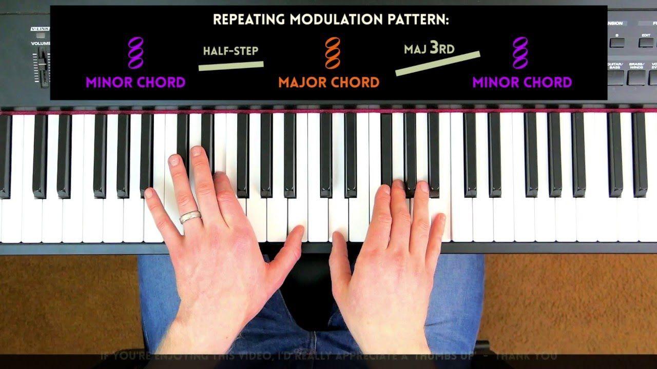 3 sweet chord progressions that will blow your mind brand new learn to play piano a complete beginners guidero 7 steps to learn how to play piano hexwebz Images