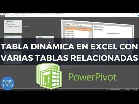 108 Cómo Hacer Una Tabla Dinámica En Excel Con Varias Tablas Relacionadas Usando Power Pivot Exceleinfo Yo Tabla Dinámica Tecnología Educativa Informática