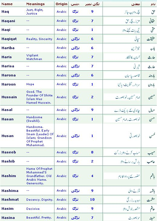Dating in urdu language - Gold n Cart