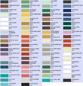 Rustoleum Paint Mixing Chart For Different Colors Rustoleum Spray Paint Colors Spray Paint Colors Paint Color Chart