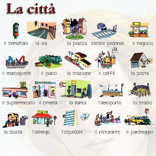 English In Italian: Italian Vocabulary, Learning Italian