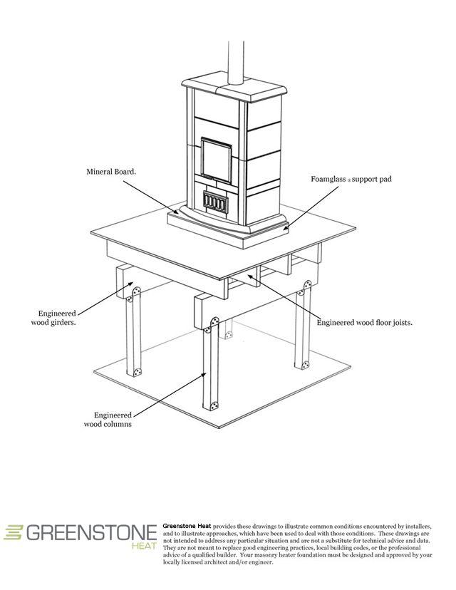 Greenstone Heat Masonry Heater Foundation
