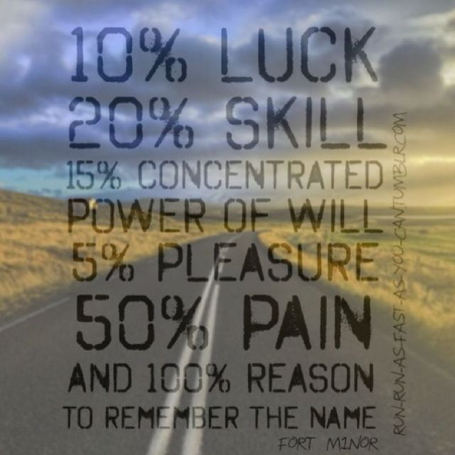 This is 10% Luck 20% Skill 15% Concentrated Power of Will! 5% Pleasure 50%  Pain And 100% Reason To Remember The Name!!