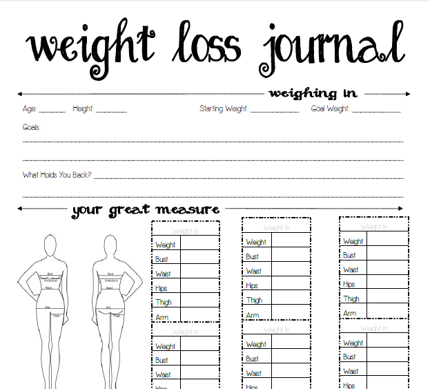 Weight Loss Log Free Printable Worksheet From Momsbudgetcom Picture
