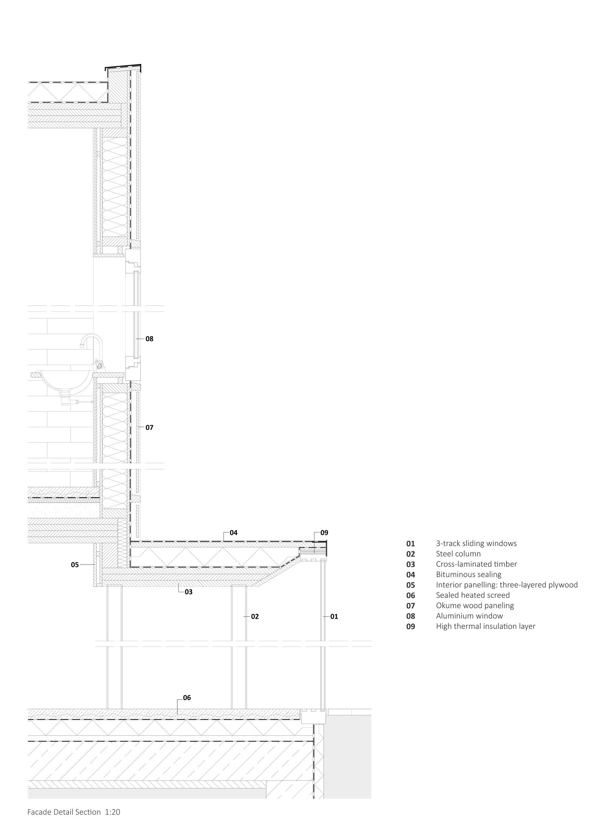 Holzbau detail wand  Kohlschwarzes Sommerhaus: Anmutiger Holzbau am Neufeldersee ...