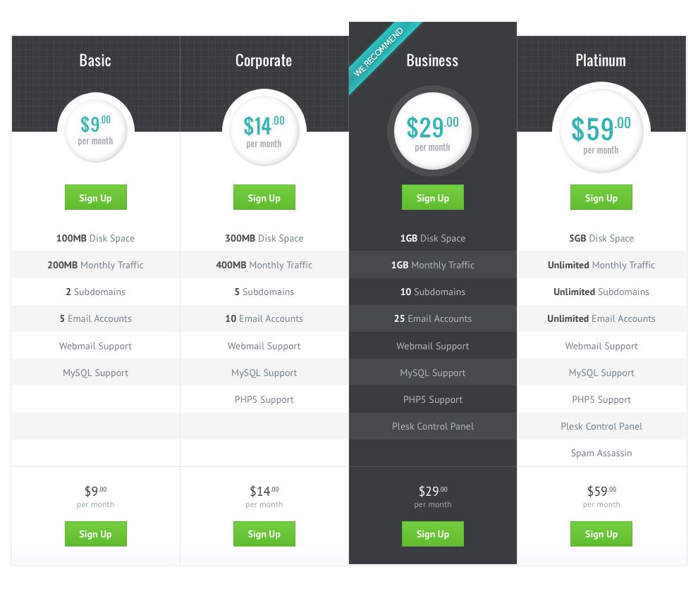 Modern Pricing Table (PSD) | Free Web UI Elements | Pinterest ...