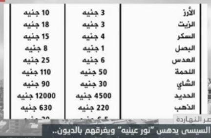 فيديو قائمة بأسعار السلع الأساسية قبل وبعد الانقلاب العسكري 3 يونيه Math Math Equations