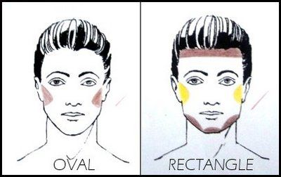 Different Face Shapes Require Different Makeup Applications And