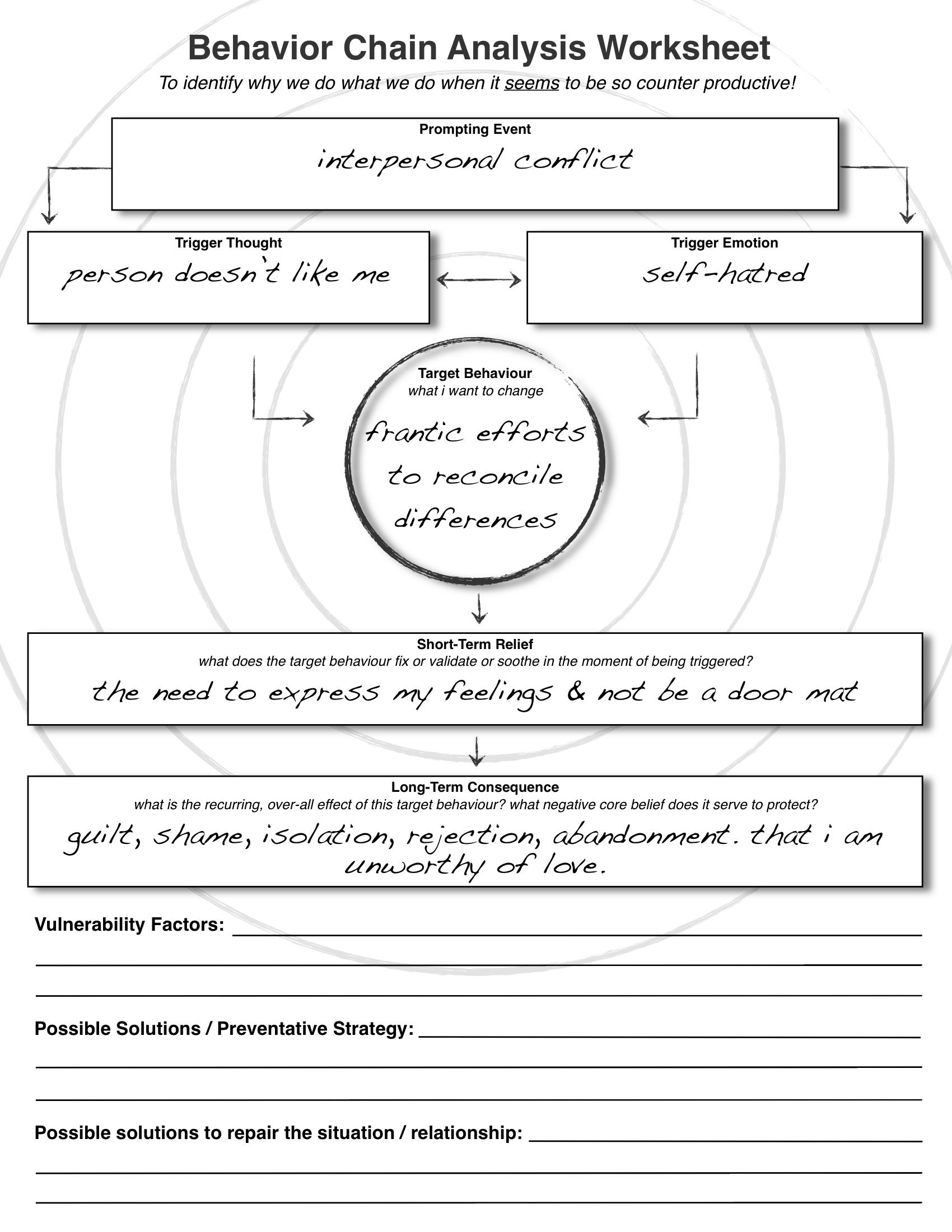 dbt: behaviour chain analysis worksheet | Worksheets and Chains