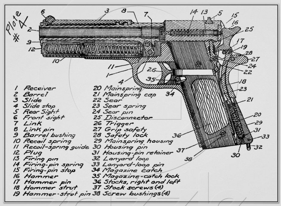 Colt 1911 .45 Auto Pistol Diagram | Firearms of Awesome | Guns, Colt  Gun Schematics And Diagrams on 1911 disassembly diagram, 1911 receiver diagram, 1911 component diagram, 1911 assembly diagram,