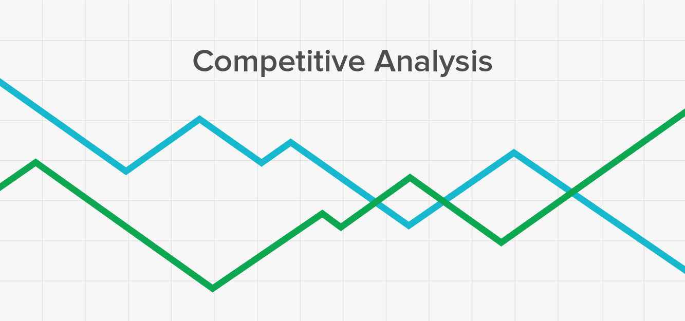 By Performing A Social Media Competitive Analysis Your Business