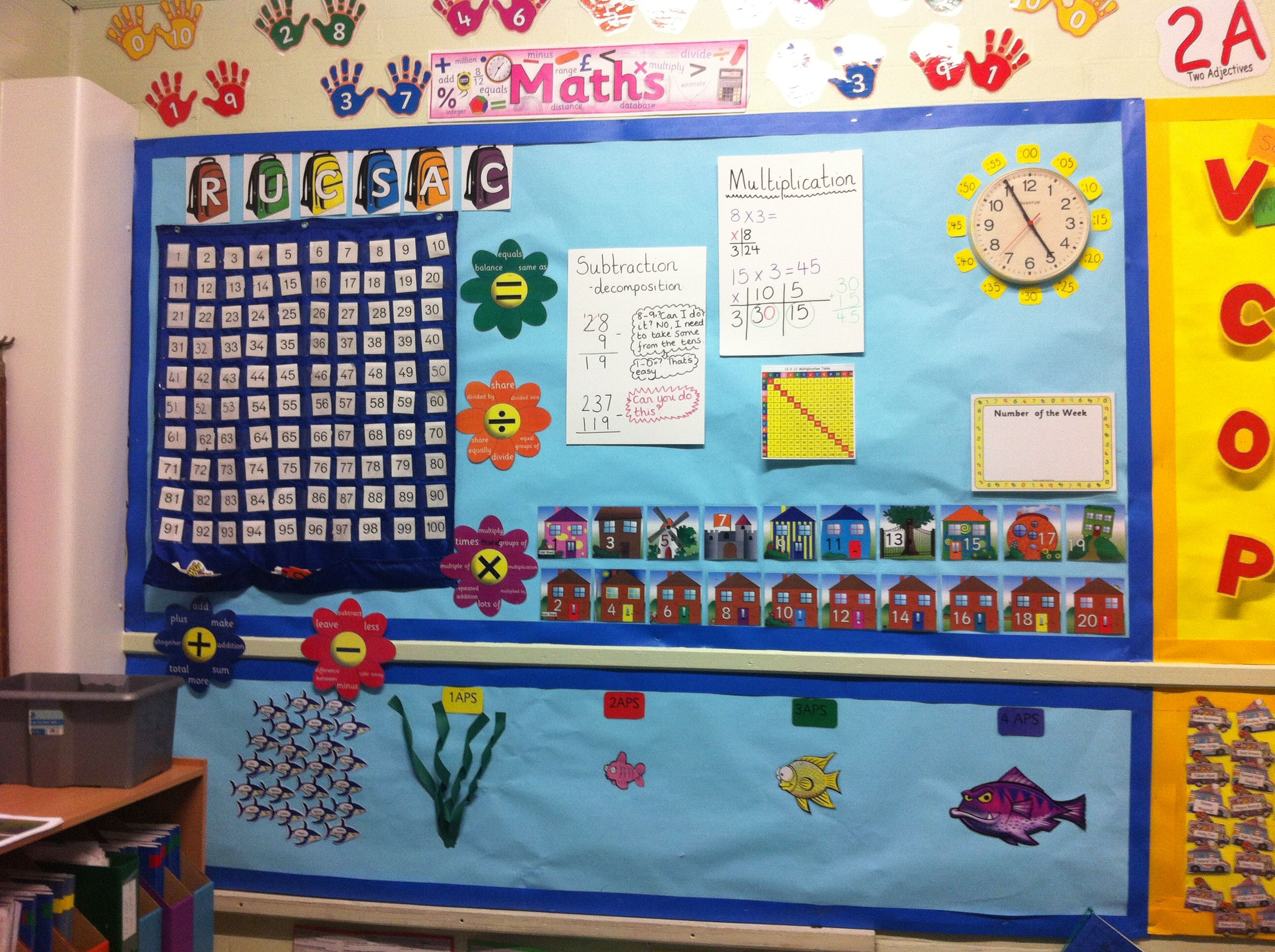 My maths learning wall at school | Elementary Math Classroom ...
