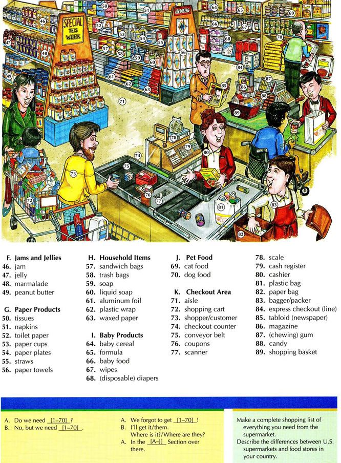Image result for grocery store vocabulary esl