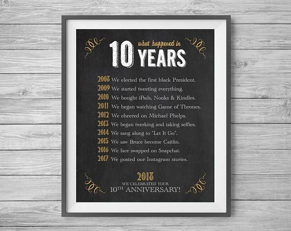10th Anniversary Marriage/Company/Event Printable 8x10 and