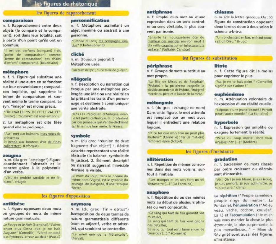 Les Figures De Rethorique Language Education Teaching Language