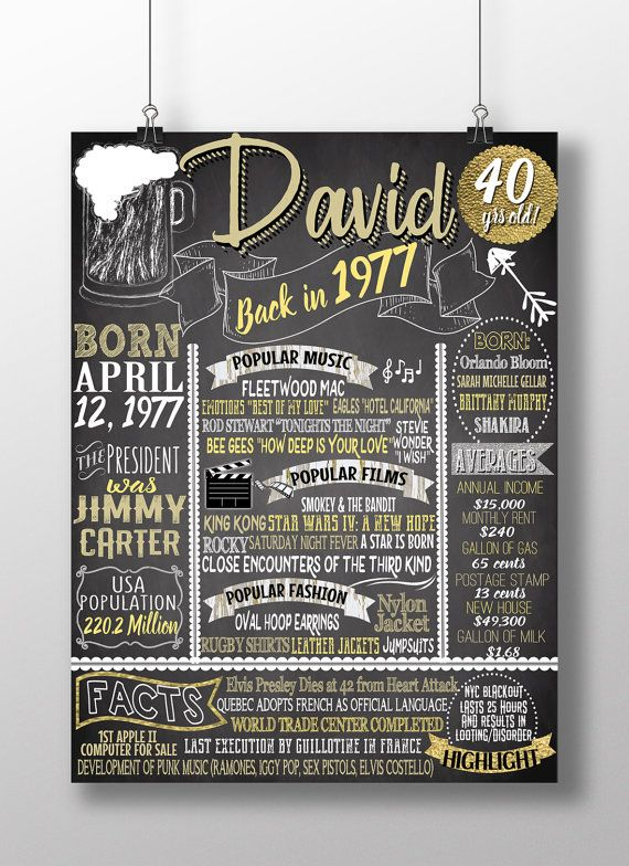 1977 Birthday Board Black And Gold 40th Party Decor Adult 40 Years Old BRDADL77