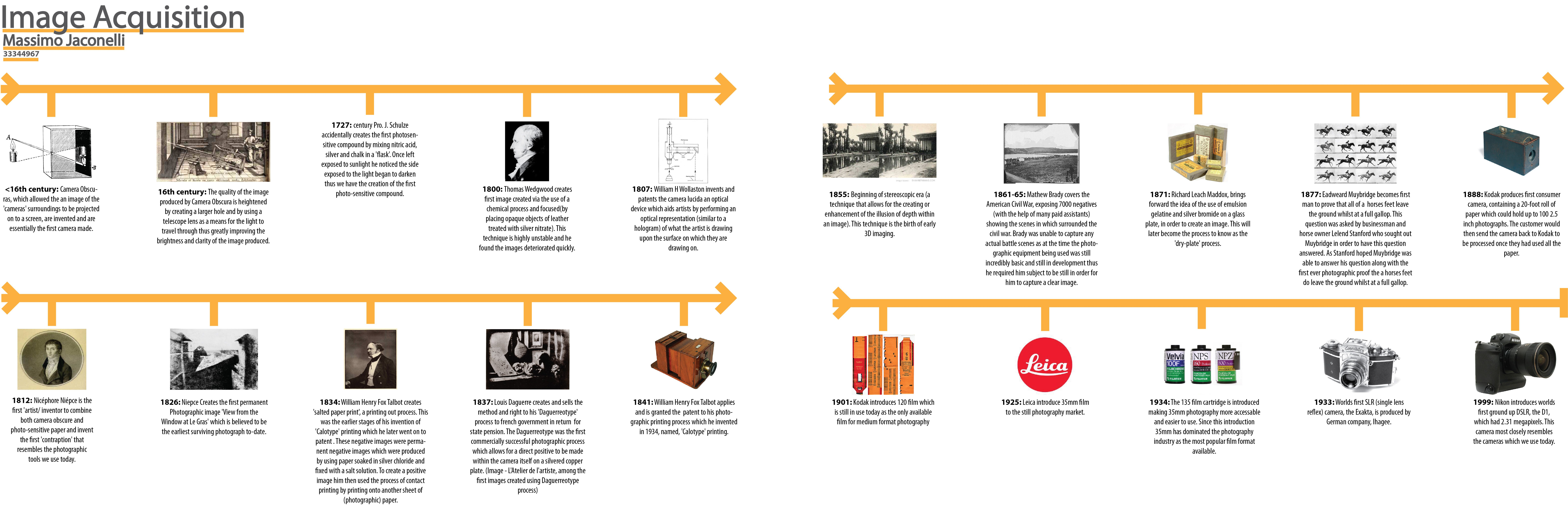 Timeline Of The History Of Photography Simple Effective And Easy