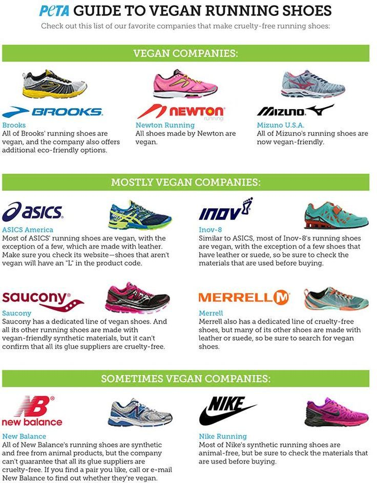 921fd10356b PETA s guide to vegan running shoes! I hadn t thought about my running  shoes! Glad I wear brooks!
