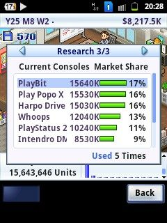 Wohooo..!! My console \