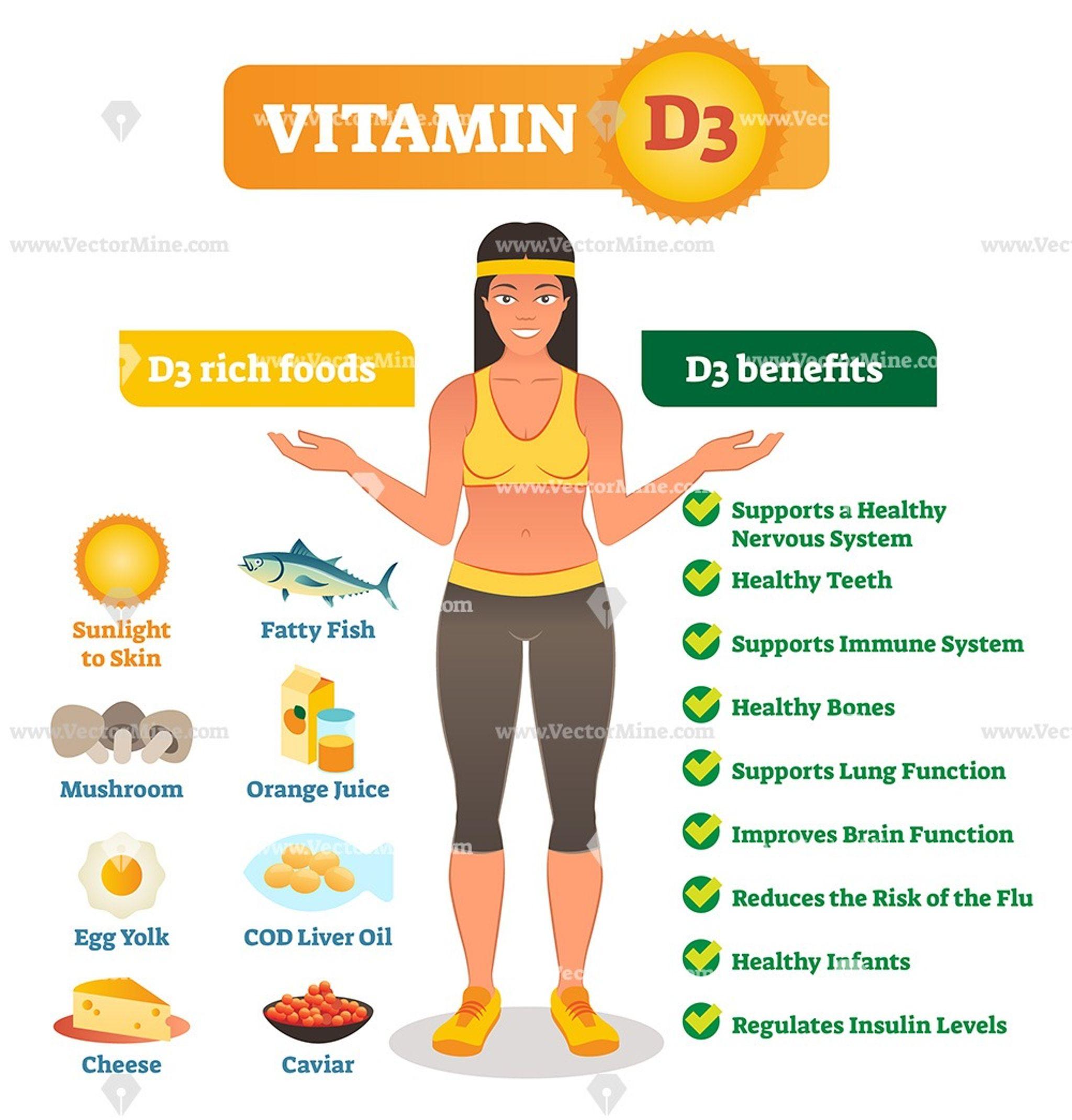 Vitamin D3 Vector Illustration Infographic Vitamin C Benefits Vitamin D Benefits Vitamins For Skin