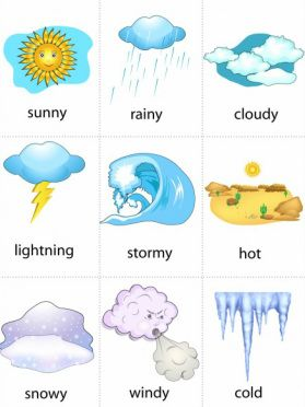 weather printable for poster or game cards circle time and weather - Weather Pics For Kids