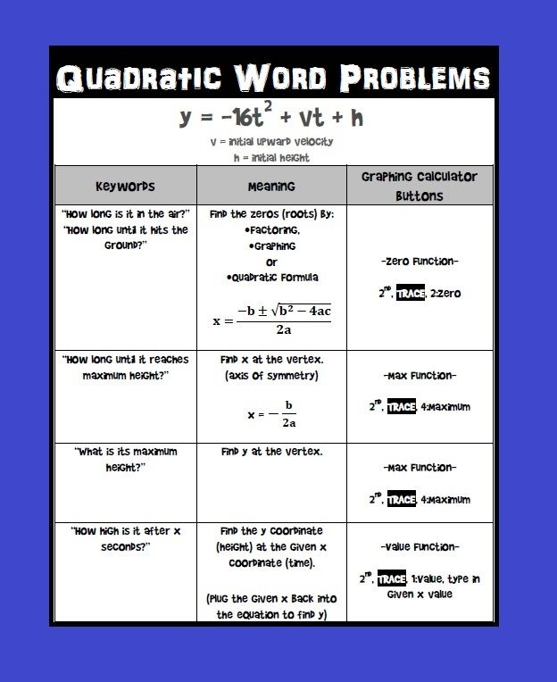 Quadratic Word Problems Keyword poster (pdf) - ZeroSum Ruler
