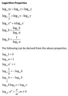 Logarithm properties technical pinterest log properties how to proof the properties of logarithms product rule quotient rule power rule change of base rule with examples and step by step solutions publicscrutiny Image collections