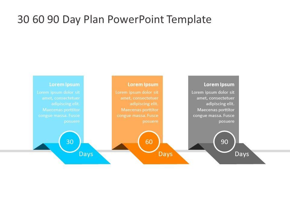 30 60 90 Days Plan Powerpoint Template 90 Day Plan Marketing