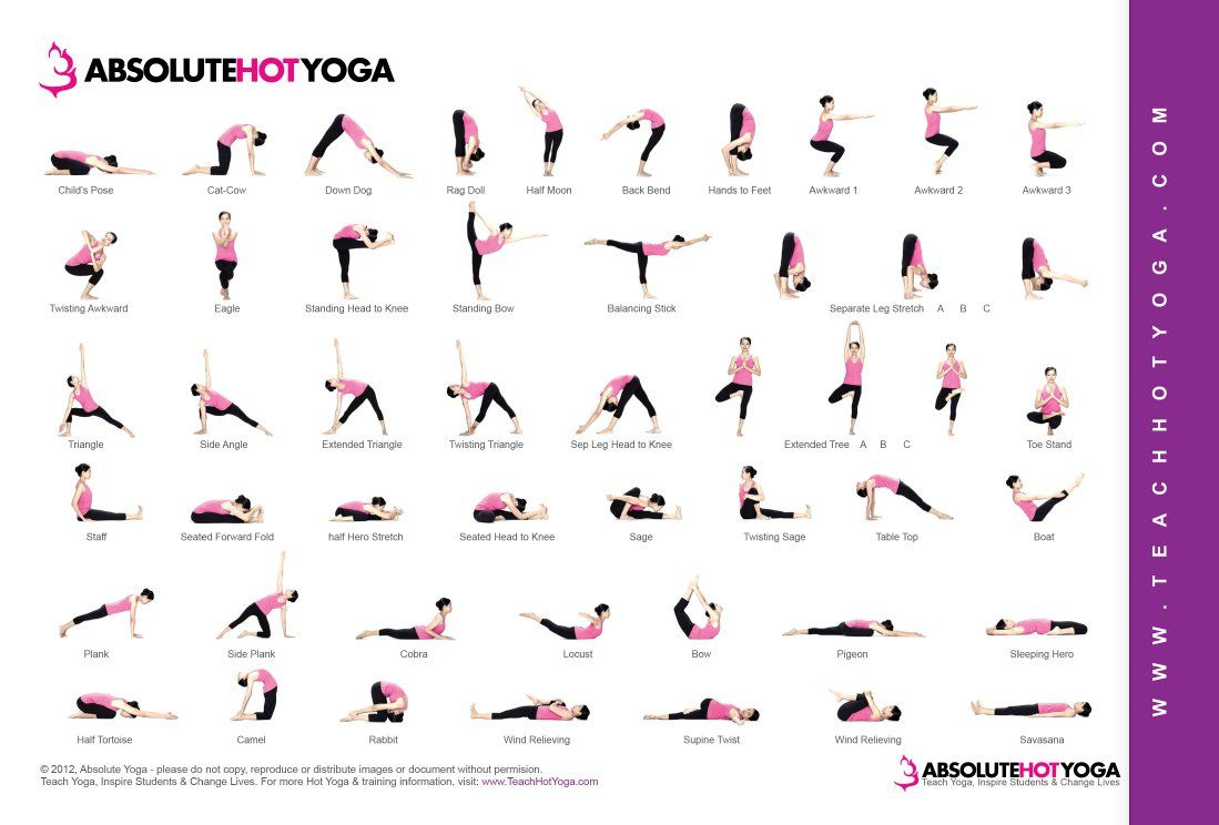 ABSOLUTE YOGA Hot Yoga Pose Chart