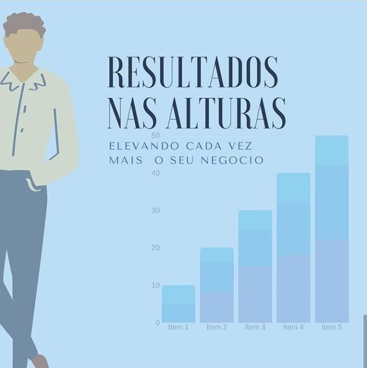 Inbound Marketing e como medir os resultados.