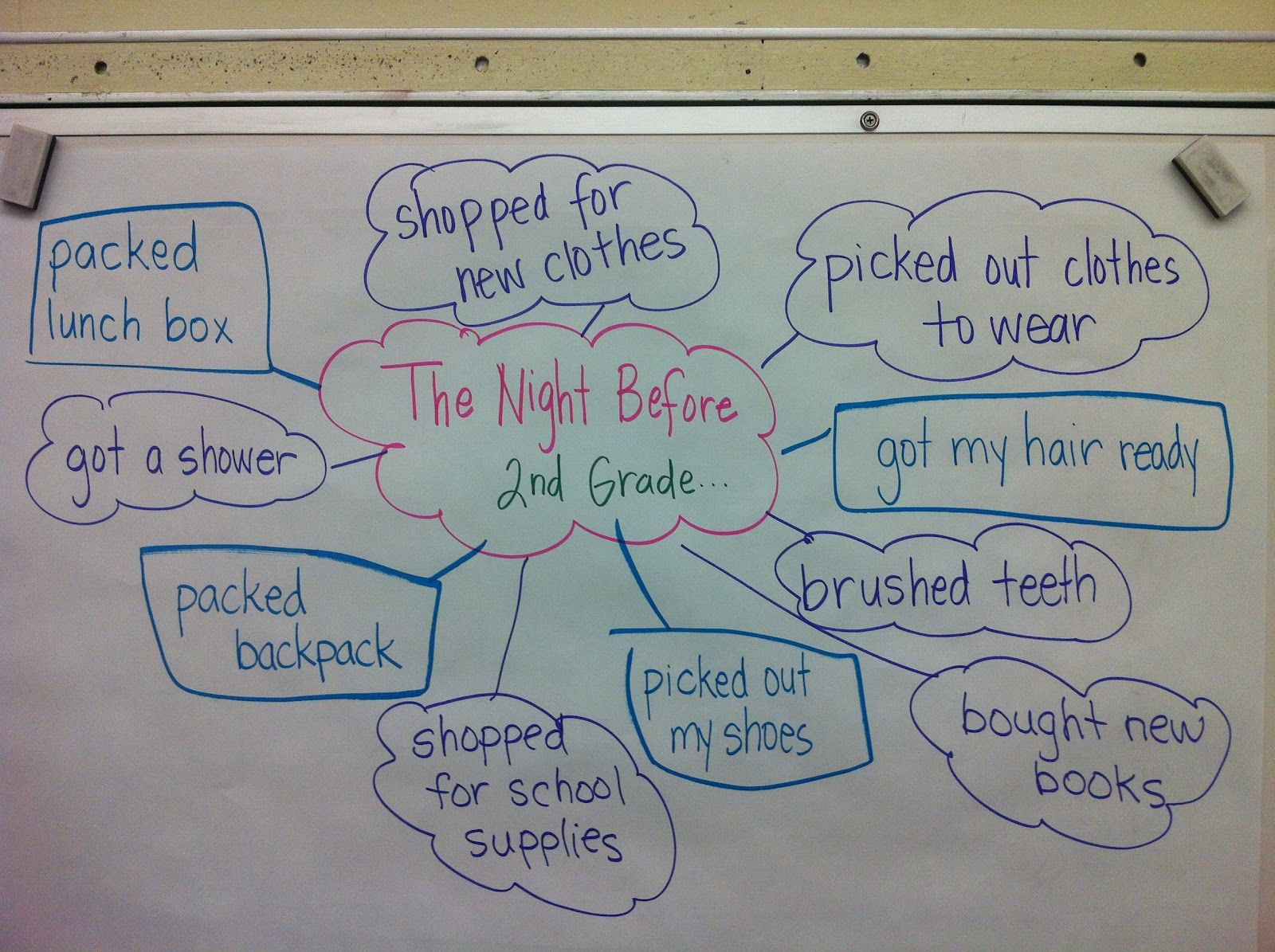 Bright Concepts 4 Teachers: Lesson Plans and Teaching Strategies ...