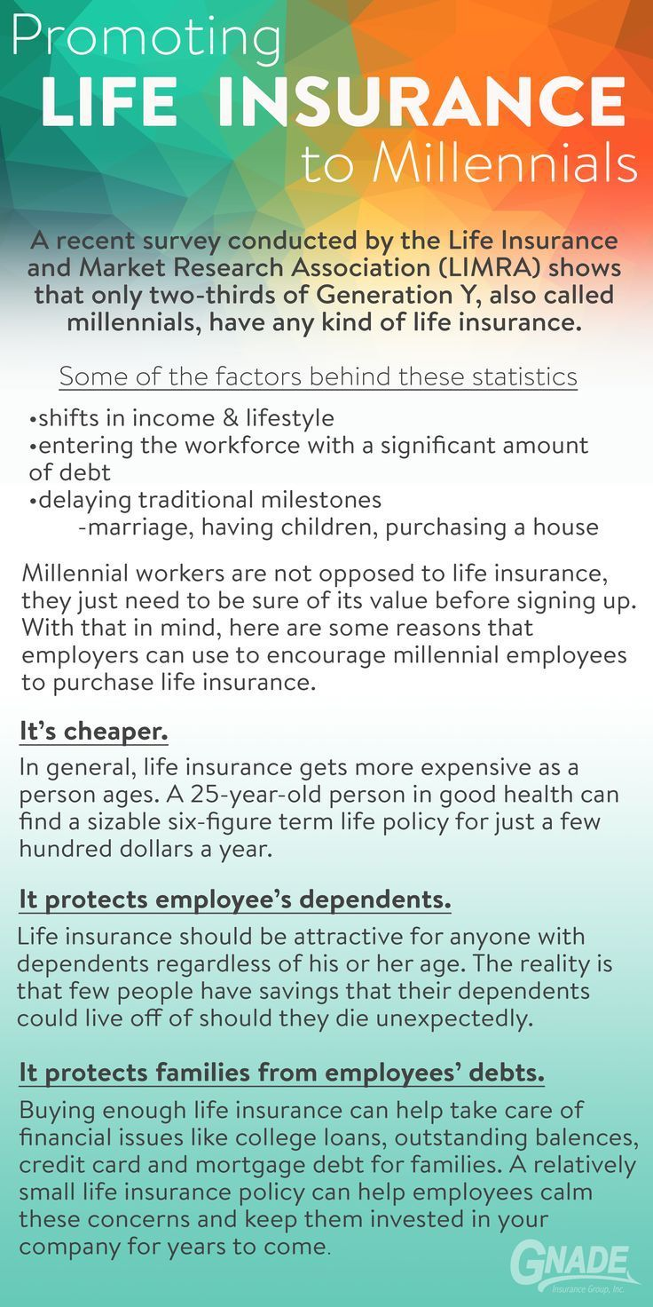 Promote life insurance for millennials #insurancequotes