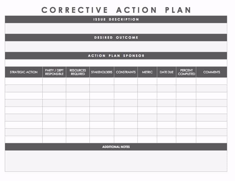 Corrective Action Plan Template Word Best Of Free Action Plan